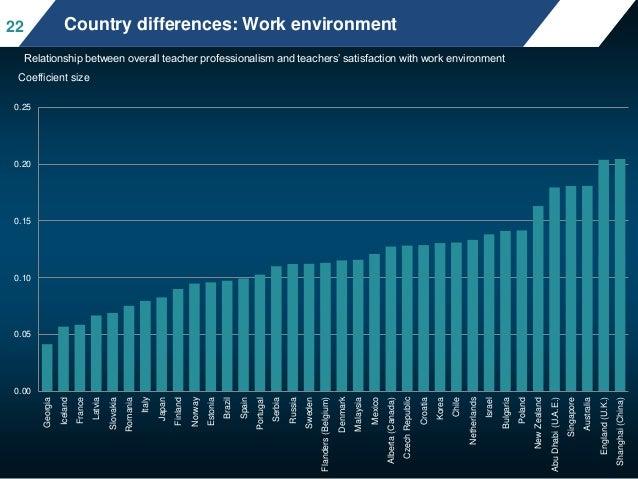 malaysia singapore economic relationship between england