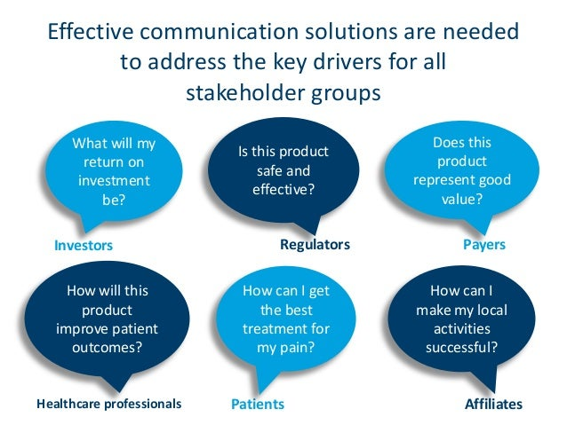 barriers to effective communication in healthcare