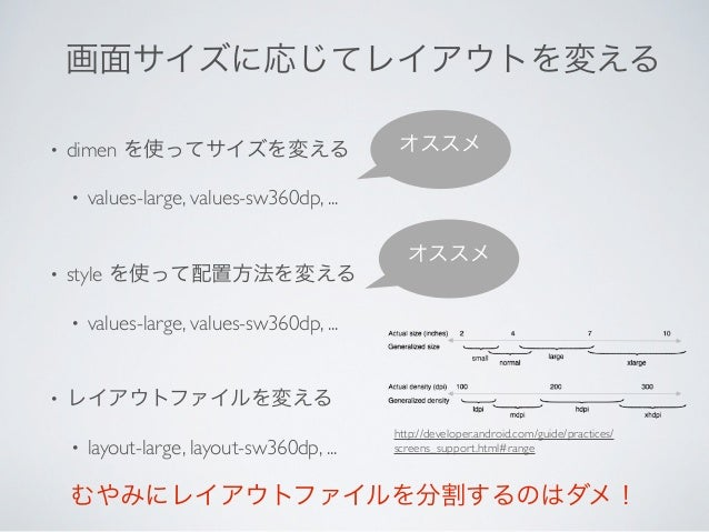DIMEN を活用する•   リソースでサイズを指定できる•   values/dimens.xml•   values-small, values-sw360dp など画面サイズに応じて変えられる•   @dimen/hoge で指定<?xm...