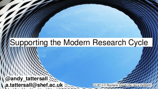 Supporting the Modern Research Cycle @andy_tattersall a.tattersall@shef.ac.uk CC BY 2.O Rosmarie Voegtli http://bit.ly/2sH...