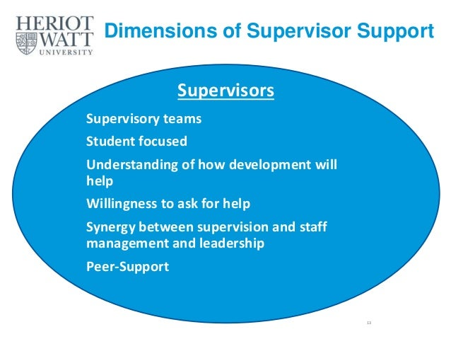2 3 support the individual to develop The individual competence 23 explain how and  41 support the individual to develop communication methods that will help them to understand others and.