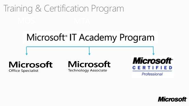 Microsoft It Academy Windows In Academia