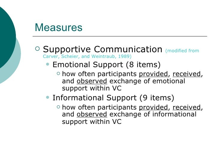supportive communication Supportive: attempting to assist or bolster the other communicator probing: attempting to gain additional information, continue the discussion, or clarify a point understanding: attempting to discover completely what the other communicator means by her statements.