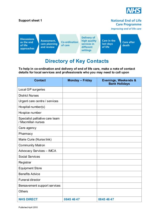 Support sheet 1  Directory of Key Contacts To help in co-ordination and delivery of end of life care, make a note of conta...