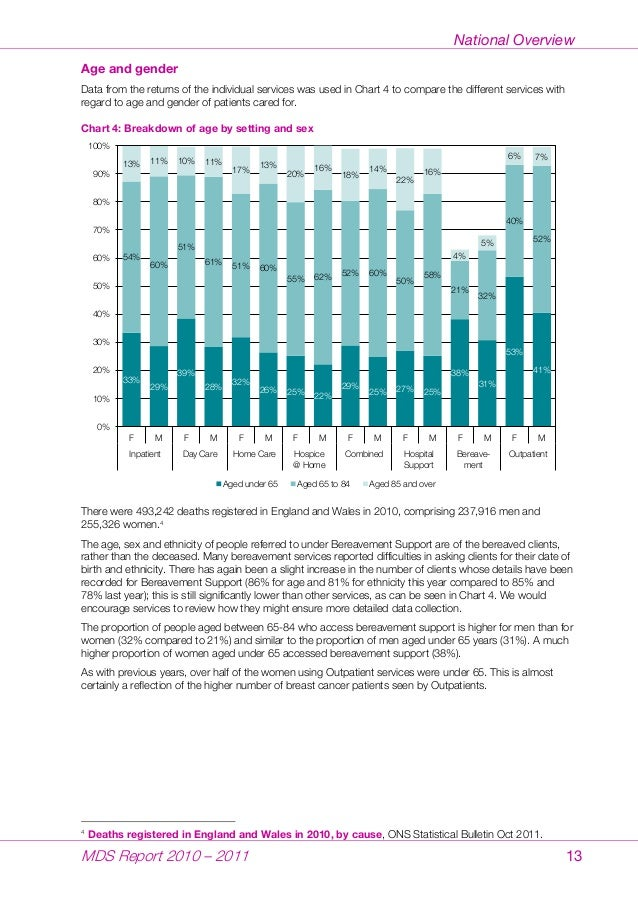 ... 13. National Overview Age and gender Data from the returns of the individual  services ...