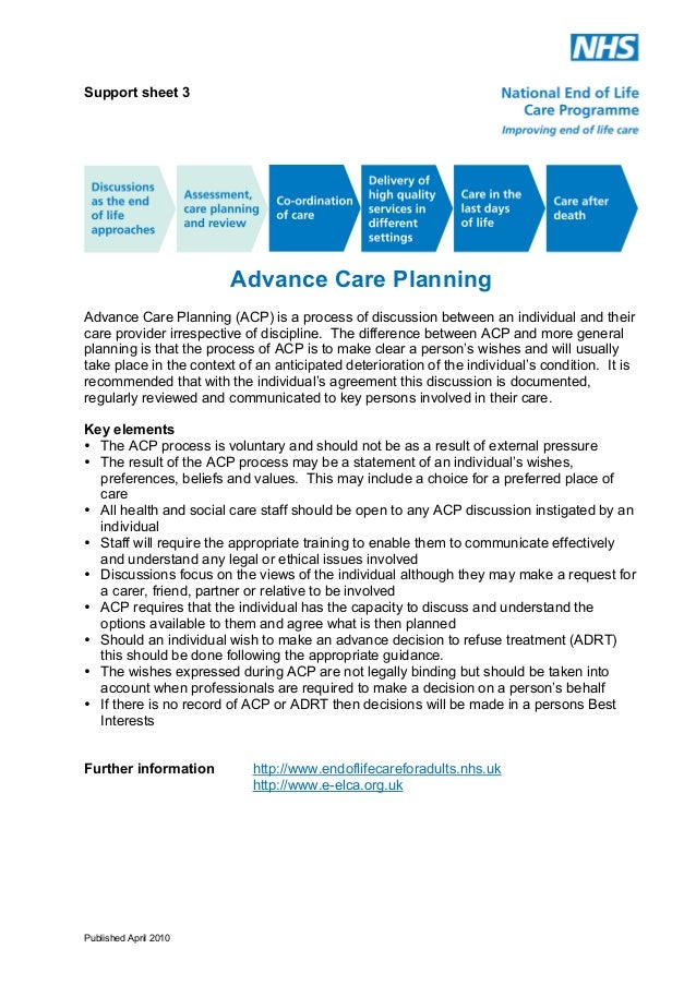 Support sheet 3  Advance Care Planning Advance Care Planning (ACP) is a process of discussion between an individual and th...