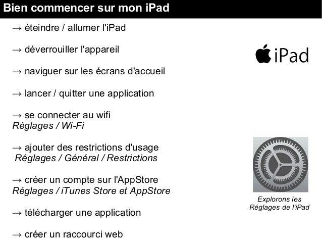 Bien commencer sur mon iPad → éteindre / allumer l'iPad → déverrouiller l'appareil → naviguer sur les écrans d'accueil → l...