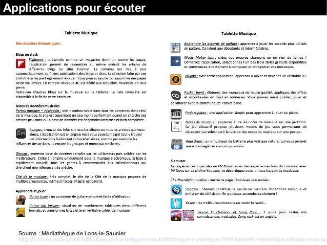 Applications pour écouter Source : Médiathèque de Lons-le-Saunier http://4c-lons.ecla-jura.fr/bibliotheque-numerique/votre...