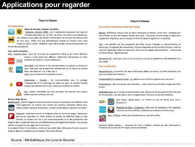 Applications pour regarder Source : Médiathèque de Lons-le-Saunier http://4c-lons.ecla-jura.fr/bibliotheque-numerique/votr...