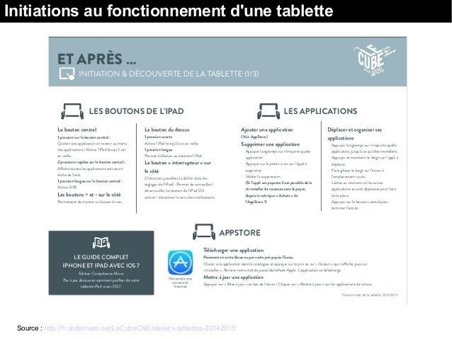 Initiations au fonctionnement d'une tablette Source:http://fr.slideshare.net/LeCubeCNE/ateliers-tablettes-20142015