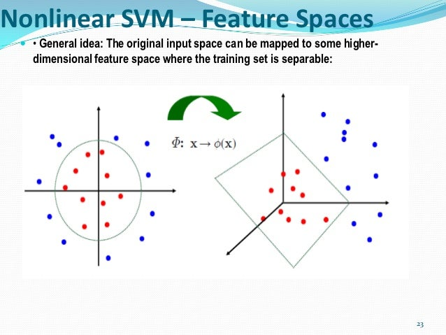 what is support vector machine