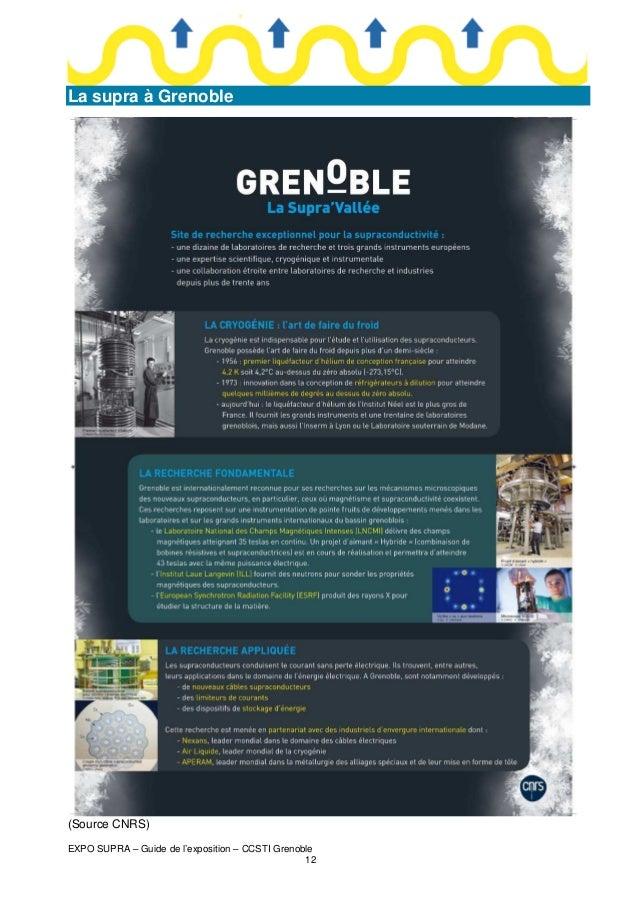 La supra à Grenoble  (Source CNRS) EXPO SUPRA – Guide de l'exposition – CCSTI Grenoble 12