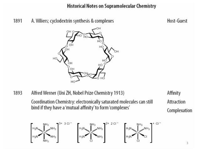 Supramolecular chemistry Slide 3