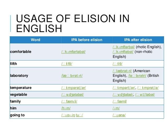 Elision or Ellipsis????????