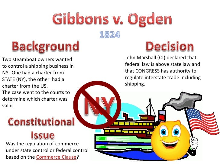 gibbons v ogden 1824 Specifically written to engage high-school students, student's guide to the supreme is an alphabetical section of key words and legal concepts spanning abort.