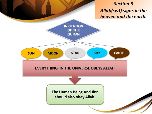 Section-3 Allah(swt) signs in the heaven and the earth. SUN MOON STAR SKY EARTH EVERYTHING IN THE UNIVERSE OBEYS ALLAH The...
