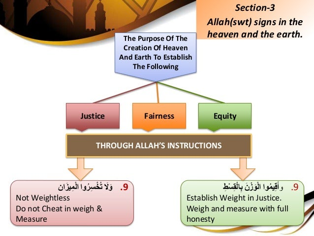 Section-3 Allah(swt) signs in the heaven and the earth. Justice Fairness Equity The Purpose Of The Creation Of Heaven And ...