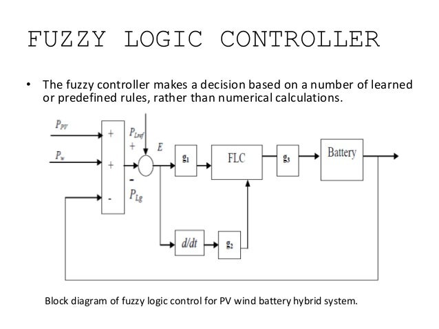 fuzzy logic control of hybrid energy system,