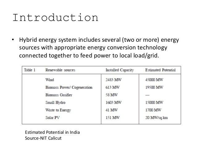 Fuzzy Logic Control of Hybrid Energy System Slide 3