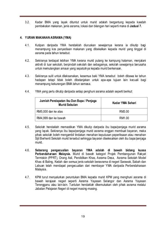 Surat pekeliling kewangan bilangan 8 tahun 2010