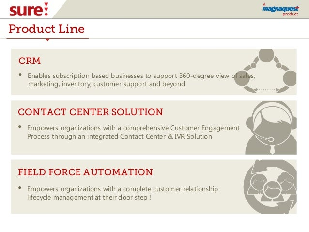 Case Study Of Sure Unified Communications