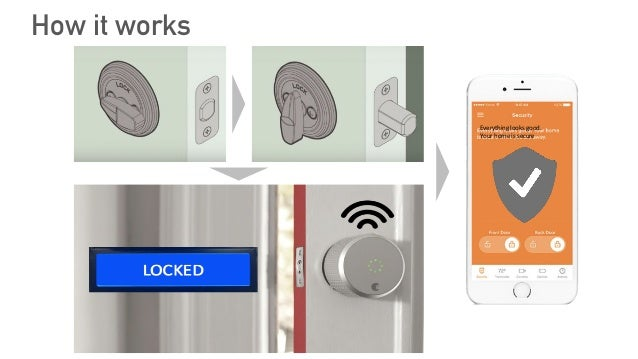 Surelocked Iot Device By Babson Link Group
