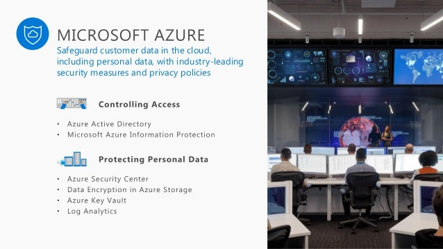 Protect customer data both in the cloud, and on-premises, with industry-leading security capabilities