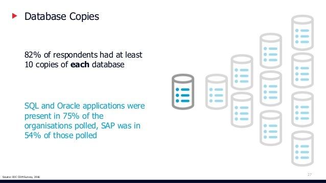 So How DO You Deal Data Proliferation?
