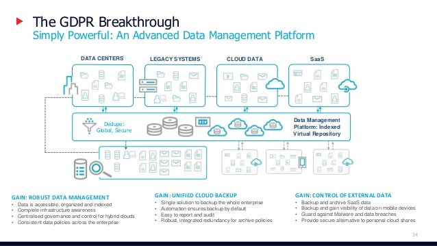Audit, Automation and Change & Incident Management 36 Simple, Comprehensive, Role Based UX Audit Policies Reports Automati...
