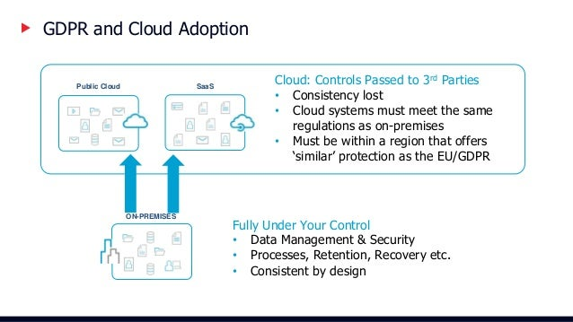 Rationalise Your Cloud Strategy 41 Cloud Disaster Recovery Governance & Insight: Across Your Hybrid Cloud Enterprise Cloud...