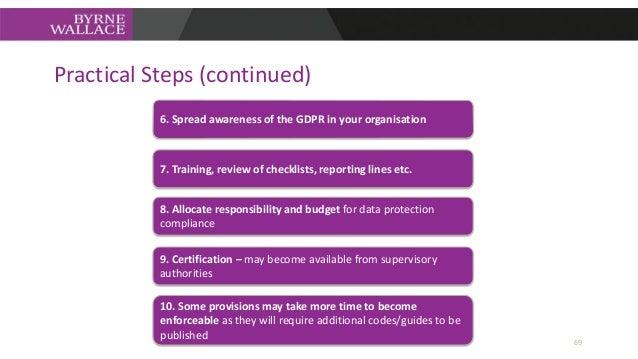 SureSkills GDPR - Discover the Smart Solution