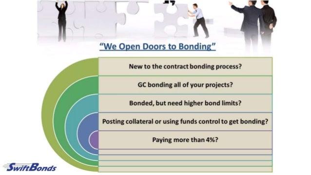 Surety bonds for contractors