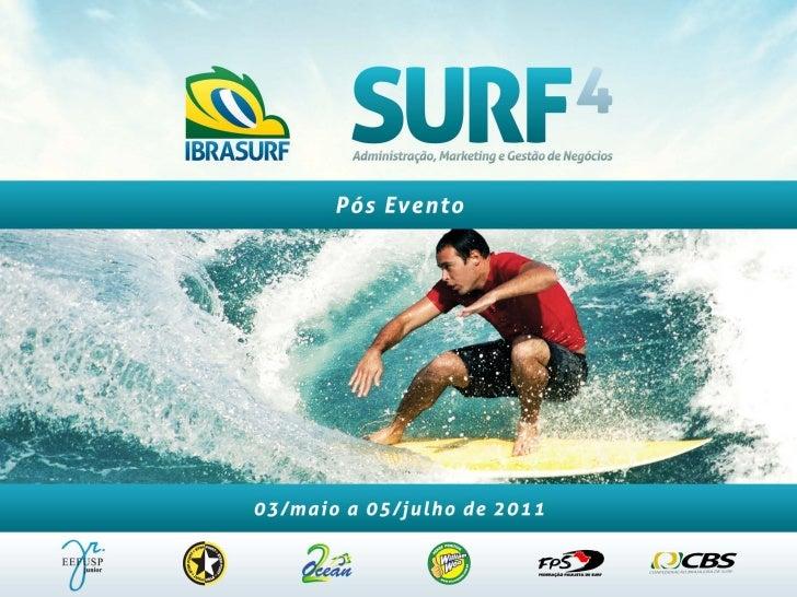 MERCADO SURF Praticado por cerca de 3 milhões de brasileiros Movimenta 7 bilhões de reais por ano no Brasil Crescimento...