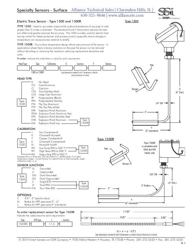 © 2014 Smart Sensors an SOR Company • 1920 Aldine Western • Houston, TX 77038 • Phone: 281-272-5333 • Fax: 281-272-5332 Sp...