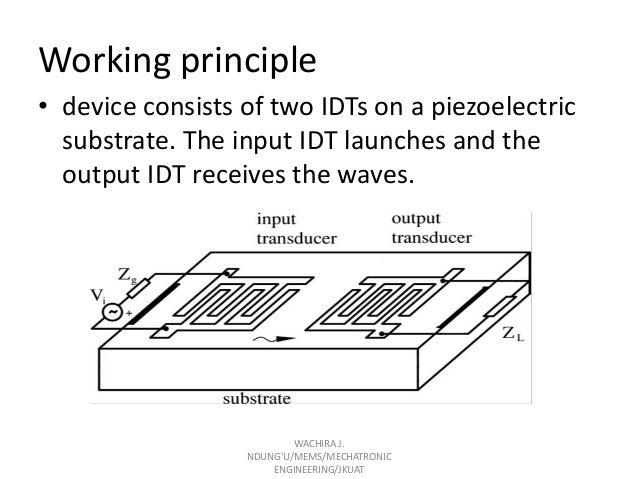 surface acoustic wave devices pdf