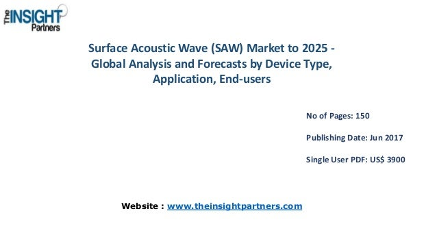 Surface Acoustic Wave (SAW) Market to 2025 - Global Analysis and Forecasts by Device Type, Application, End-users No of Pa...