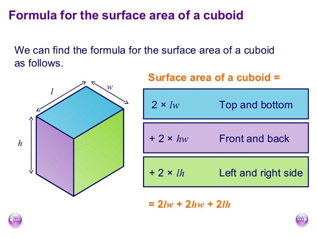 Surface area and volume of cuboids 7 formula for the surface area ccuart Choice Image