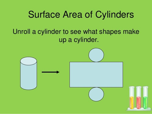 Surface Area of CylindersUnroll a cylinder to see what shapes makeup a cylinder.