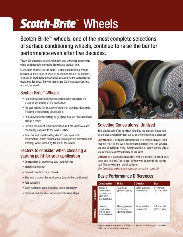 3000 rpm HA 240 Grit Pack of 1 3 Arbor 3M XR Molded Wheel 8  Diameter Aluminum Oxide