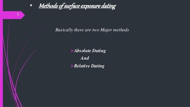 Is potassium argon dating accurate automotive