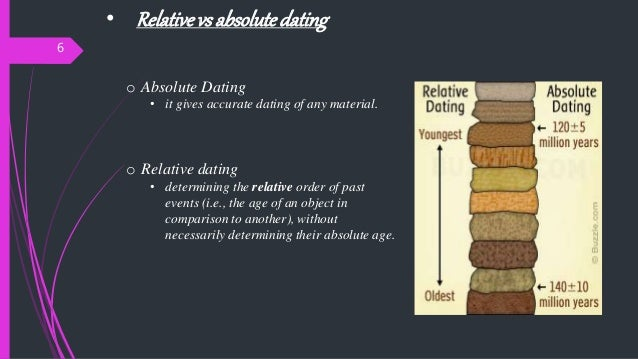 Compare and contrast relative age hookup and absolute age hookup