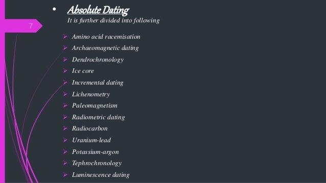 Tephrochronology dating website
