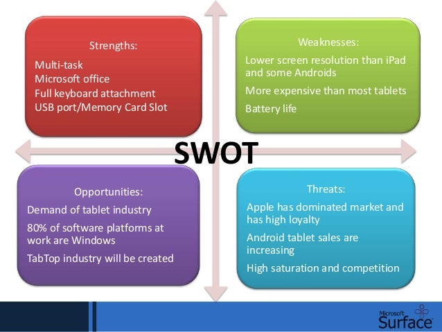 apple macbook pro swot The swot analysis of apple company clearly boasts about the various  initially  it came with the macbook, then the ipod, the iphone, the ipad,.