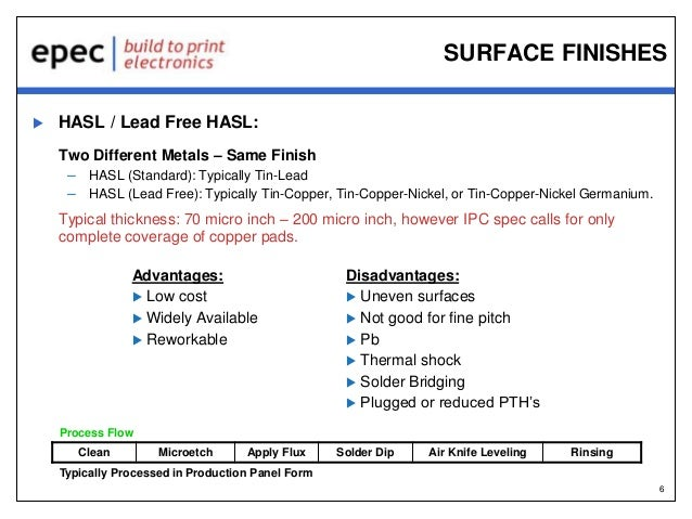 Surface Finishes: Why do I need to know more?