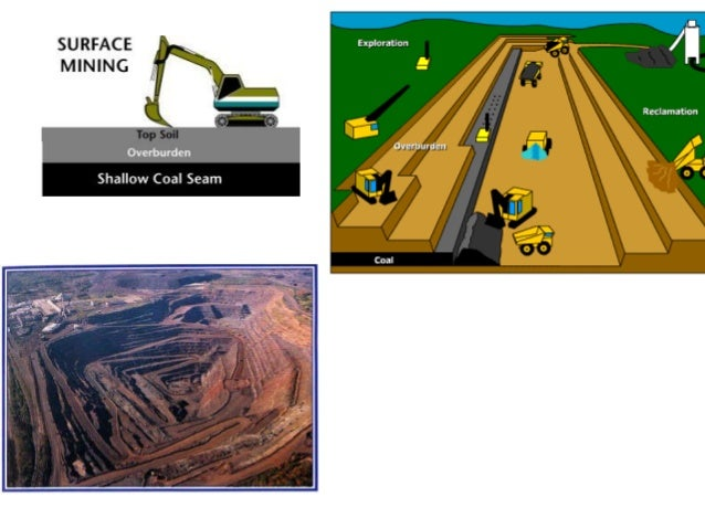 mine planning Mine planning is as important as we plan our household activities with the resources available to make all ends meet after an ore deposit of economical value is discovered, it is studied from various perspectives for example, the nature of the ore body, ht occurrence of the ore body, where it is.