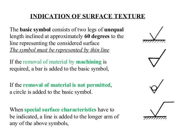 Surface Roughness Metrology