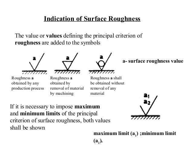 Surface Roughness Chart Helpemberalert