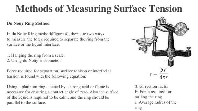 Du Nouy Ring Tensiometer Du Noy Ring Method Surface