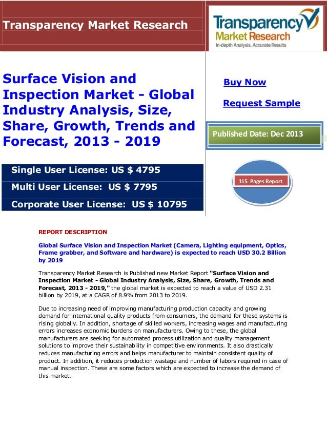 Transparency Market Research  Surface Vision and Inspection Market - Global Industry Analysis, Size, Share, Growth, Trends...