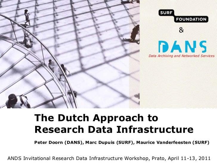 The Dutch Approach to Research Data Infrastructure Peter Doorn (DANS), Marc Dupuis (SURF), Maurice Vanderfeesten (SURF) AN...